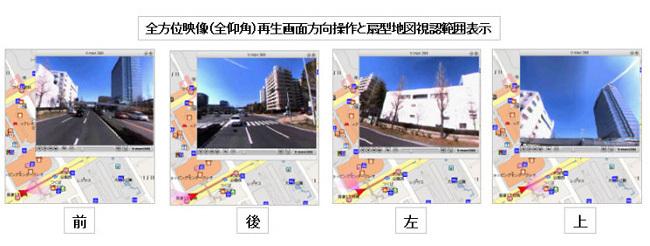 全方位映像(全仰角)再生画面方向操作と扇形地図視認範囲表示