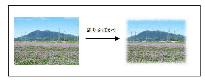 画像のまわりをぼかす加工イメージ